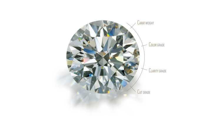 4C's of Diamond